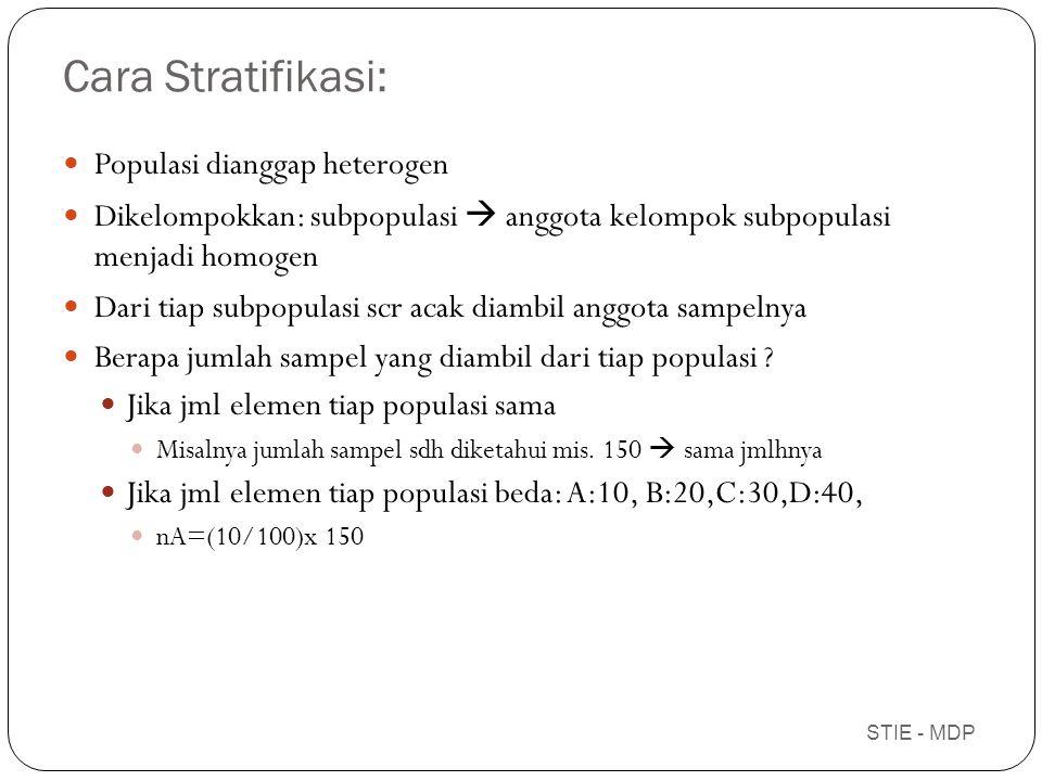 Cara Klaster Simple random sampling dan stratified random sampling berasumsi ada list lengkap dari anggota populasi.