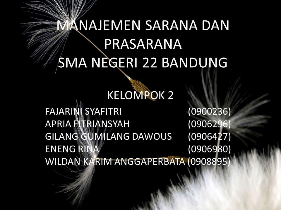 IDENTITAS SEKOLAH NAMA SEKOLAH : SMA Negeri 22 Bandung ALAMAT SEKOLAH : Jln.