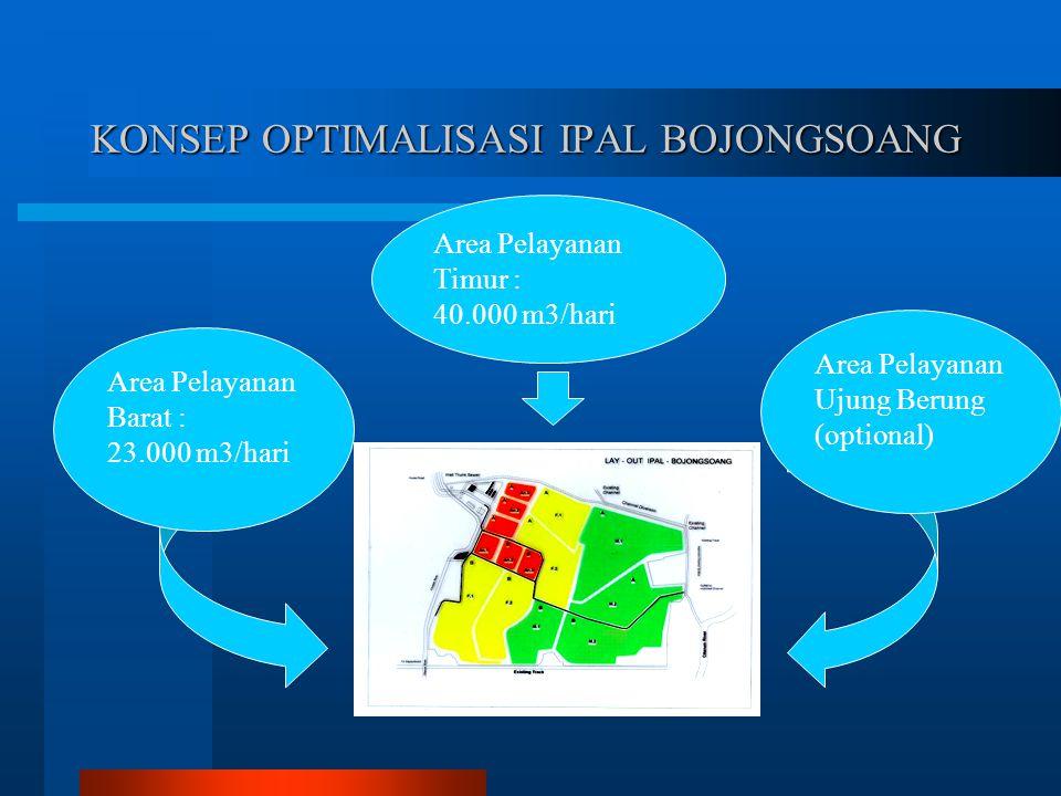 KONSEP OPTIMALISASI IPAL BOJONGSOANG Area Pelayanan Barat : 23.000 m3/hari Area Pelayanan Timur : 40.000 m3/hari Area Pelayanan Ujung Berung (optional