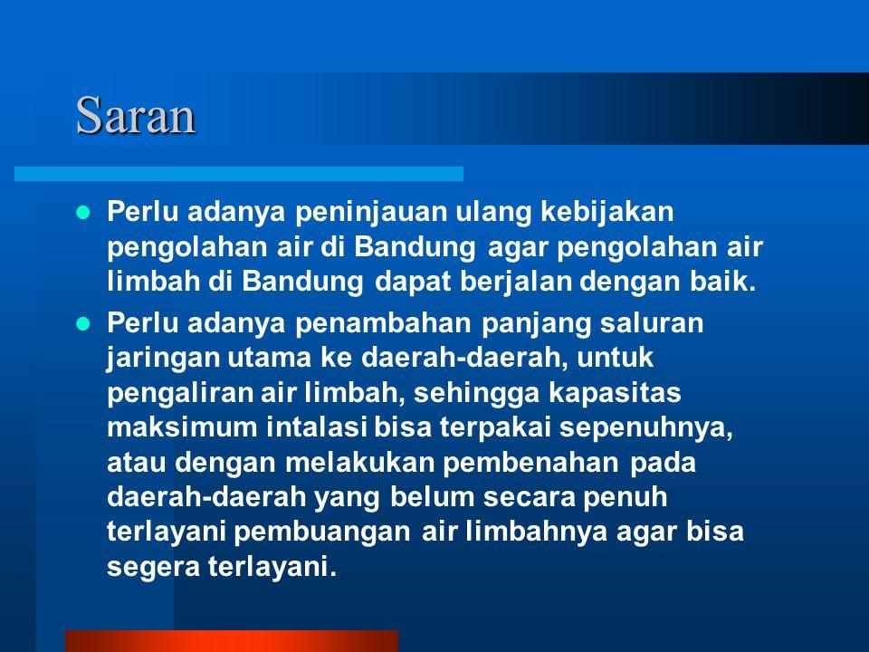 Saran Perlu adanya peninjauan ulang kebijakan pengolahan air di Bandung agar pengolahan air limbah di Bandung dapat berjalan dengan baik. Perlu adanya