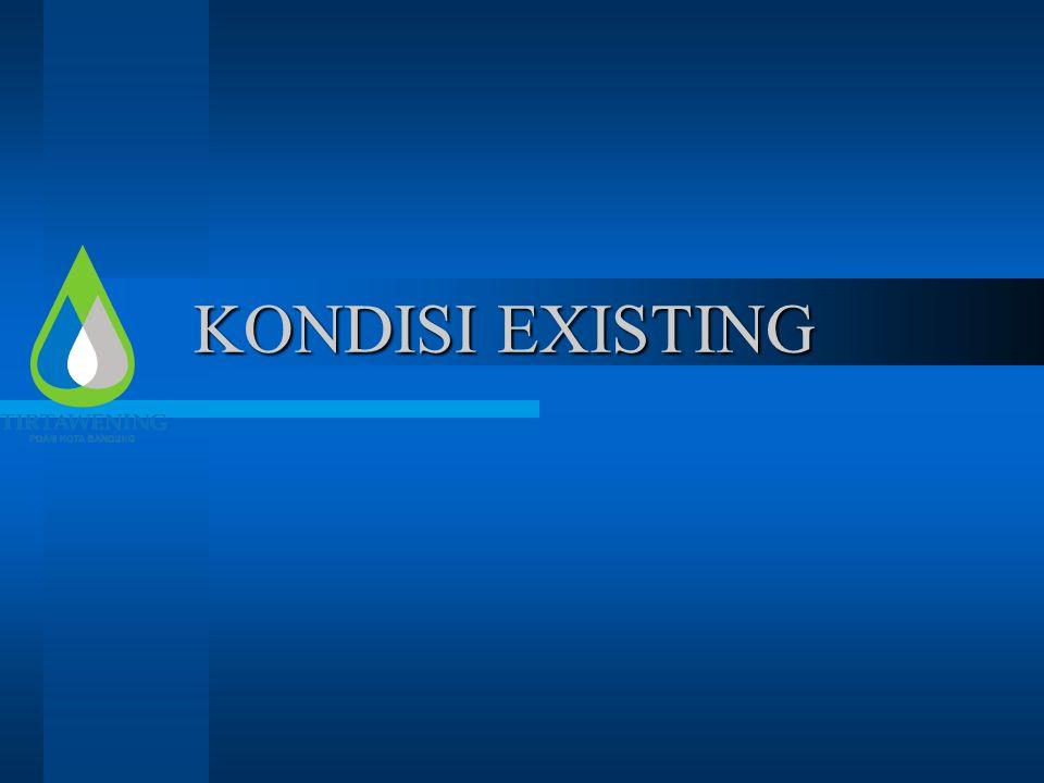 KONDISI EXISTING KONDISI EXISTING