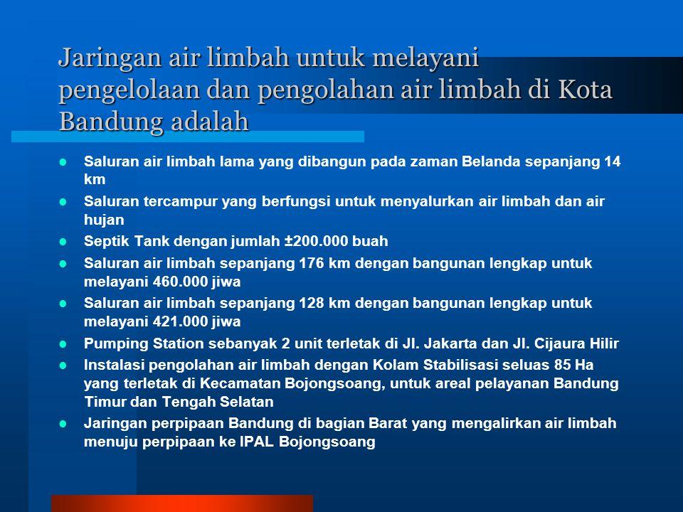 Jaringan air limbah untuk melayani pengelolaan dan pengolahan air limbah di Kota Bandung adalah Saluran air limbah lama yang dibangun pada zaman Belan