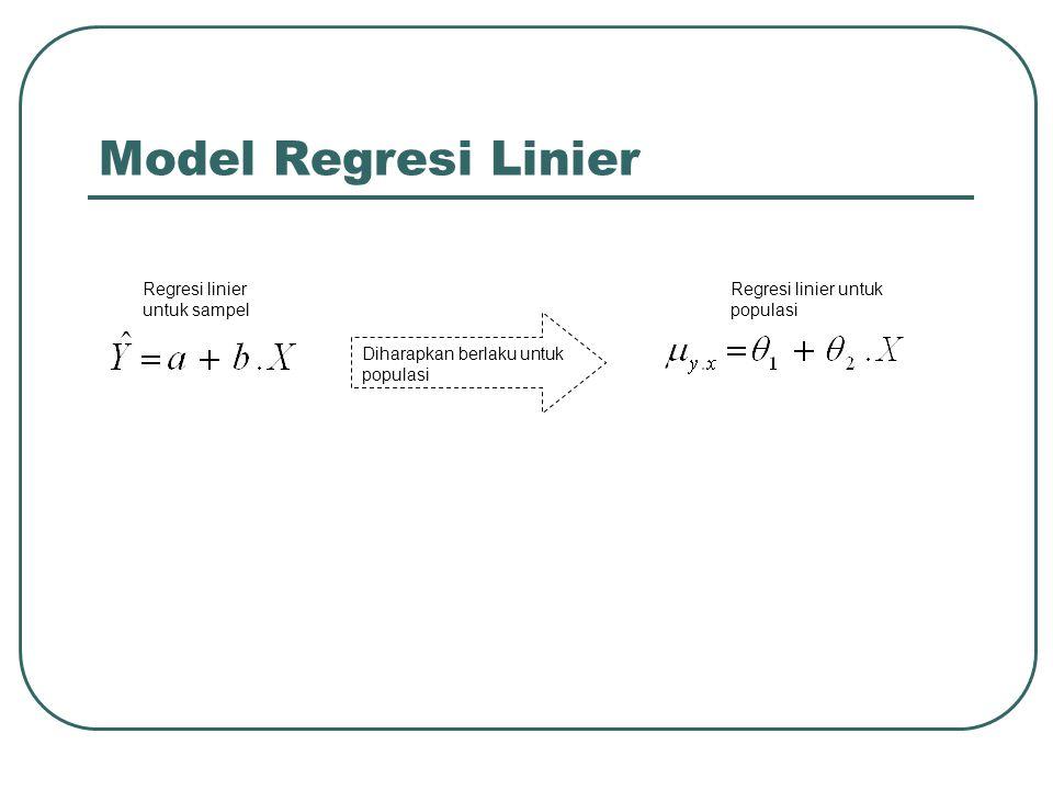 Model Regresi Non Linier : Regresi Pangkat duaDiharapkan berlaku untuk populasi Regresi Parabola Kubik Regresi eksponen atau Diharapkan berlaku untuk populasi
