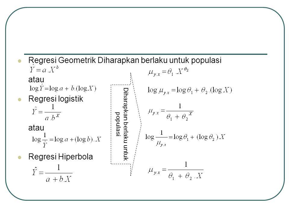 Regresi Geometrik Diharapkan berlaku untuk populasi atau Regresi logistik atau Regresi Hiperbola Diharapkan berlaku untuk populasi