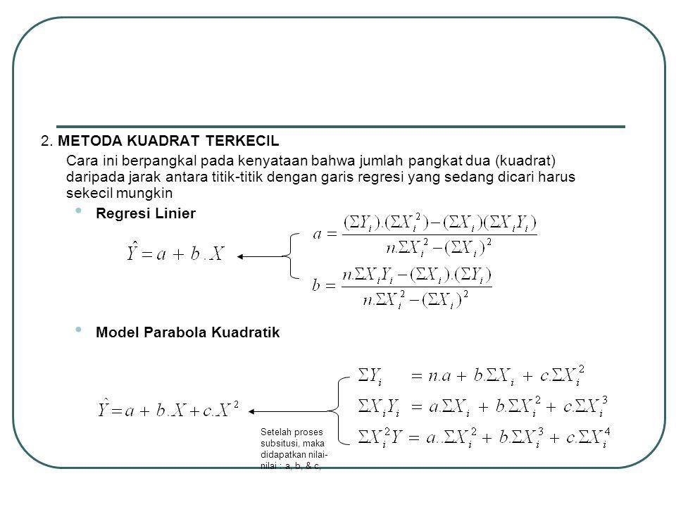 Model Parabola Kubik Model eksponen atau Model Geometrik