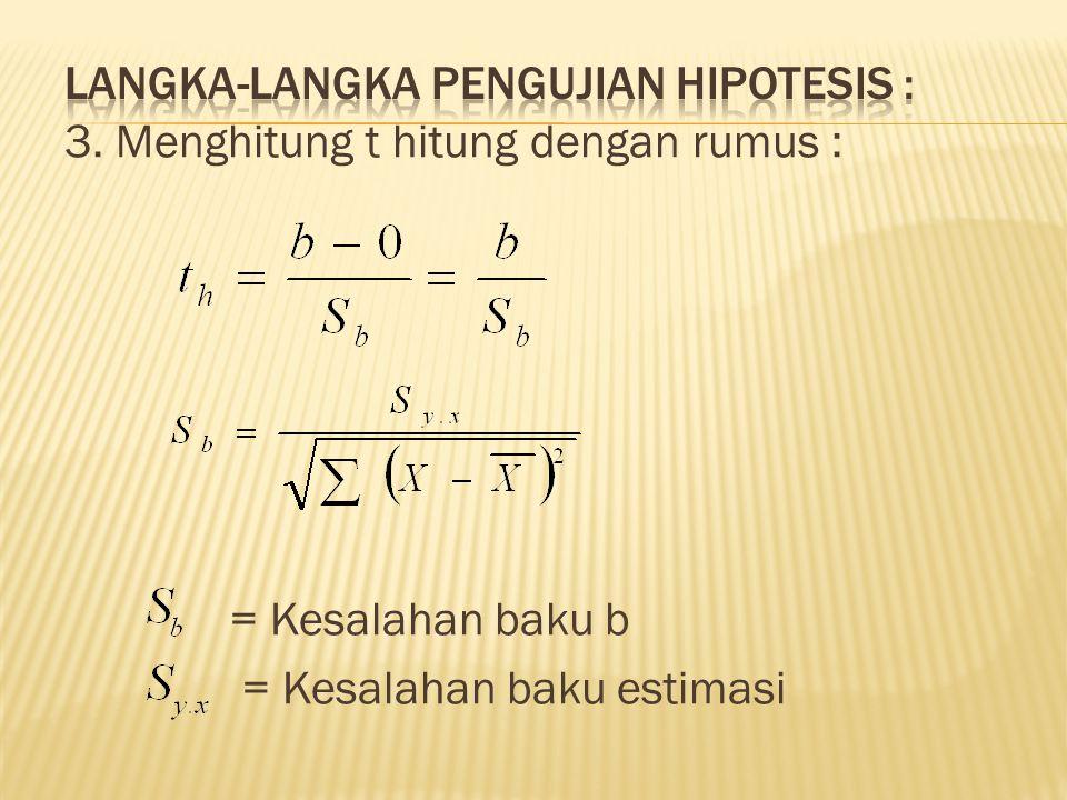 3. Menghitung t hitung dengan rumus : = Kesalahan baku b = Kesalahan baku estimasi