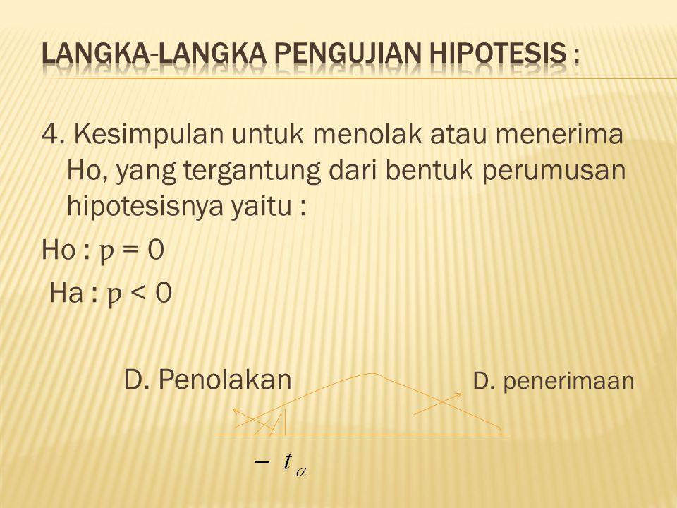 4. Kesimpulan untuk menolak atau menerima Ho, yang tergantung dari bentuk perumusan hipotesisnya yaitu : Ho : ƿ = 0 Ha : ƿ < 0 D. Penolakan D. penerim