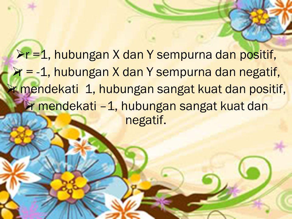  r =1, hubungan X dan Y sempurna dan positif,  r = -1, hubungan X dan Y sempurna dan negatif,  r mendekati 1, hubungan sangat kuat dan positif,  r