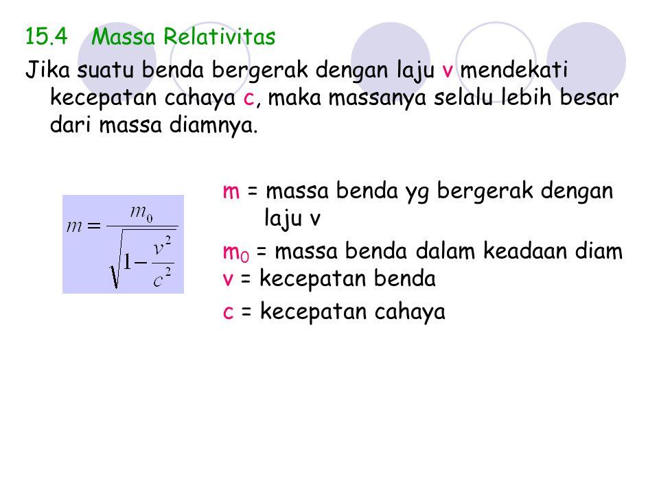 15.4Massa Relativitas Jika suatu benda bergerak dengan laju v mendekati kecepatan cahaya c, maka massanya selalu lebih besar dari massa diamnya. m = m