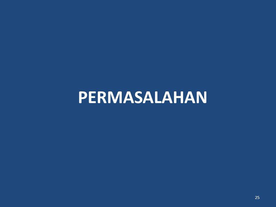 PERMASALAHAN 25