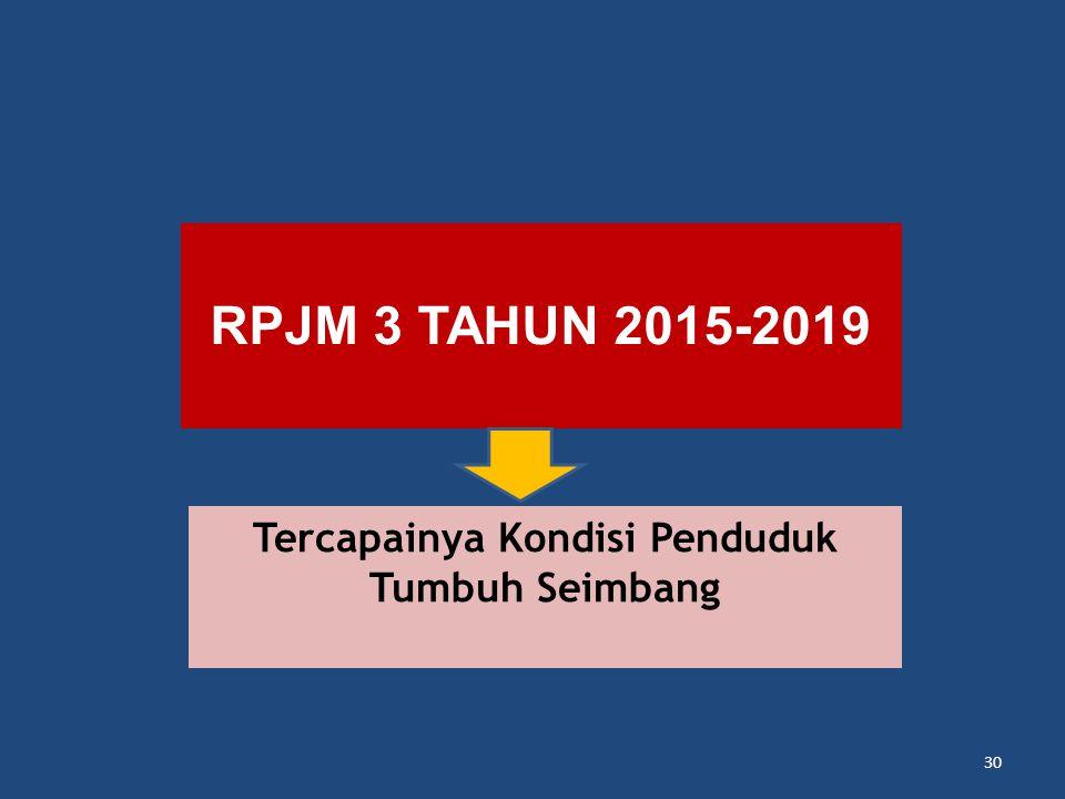 30 RPJM 3 TAHUN 2015-2019 Tercapainya Kondisi Penduduk Tumbuh Seimbang