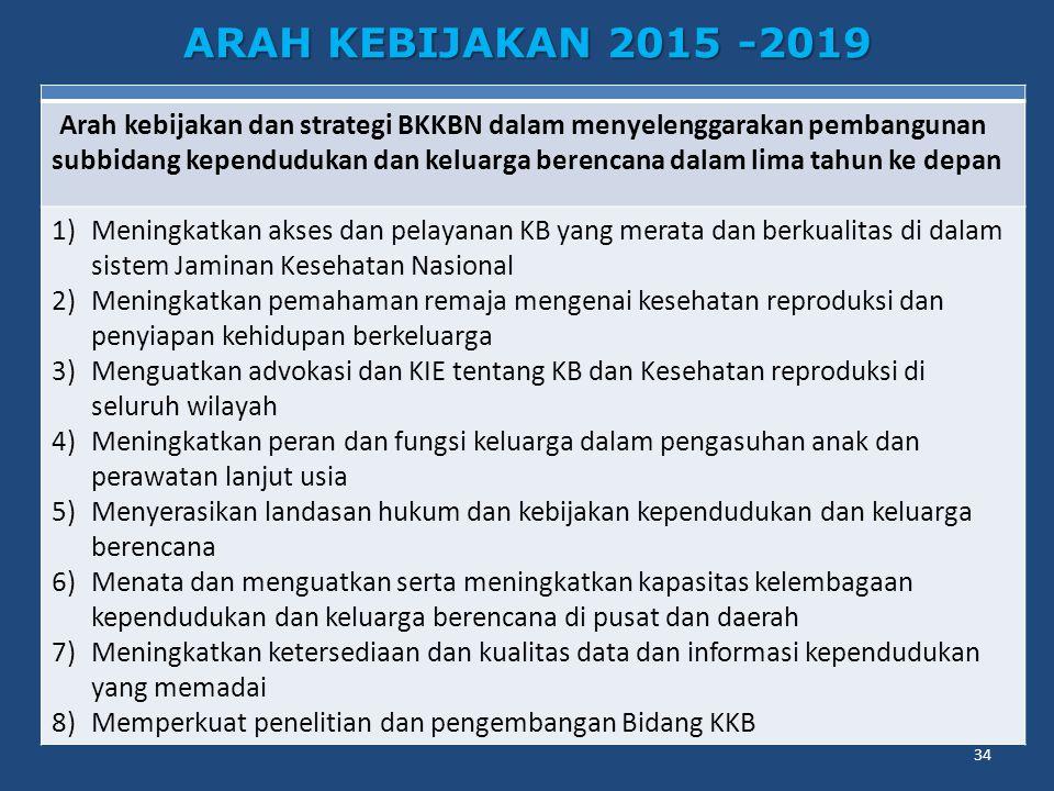 ARAH KEBIJAKAN 2015 -2019 34 Arah kebijakan dan strategi BKKBN dalam menyelenggarakan pembangunan subbidang kependudukan dan keluarga berencana dalam lima tahun ke depan 1)Meningkatkan akses dan pelayanan KB yang merata dan berkualitas di dalam sistem Jaminan Kesehatan Nasional 2)Meningkatkan pemahaman remaja mengenai kesehatan reproduksi dan penyiapan kehidupan berkeluarga 3)Menguatkan advokasi dan KIE tentang KB dan Kesehatan reproduksi di seluruh wilayah 4)Meningkatkan peran dan fungsi keluarga dalam pengasuhan anak dan perawatan lanjut usia 5)Menyerasikan landasan hukum dan kebijakan kependudukan dan keluarga berencana 6)Menata dan menguatkan serta meningkatkan kapasitas kelembagaan kependudukan dan keluarga berencana di pusat dan daerah 7)Meningkatkan ketersediaan dan kualitas data dan informasi kependudukan yang memadai 8)Memperkuat penelitian dan pengembangan Bidang KKB