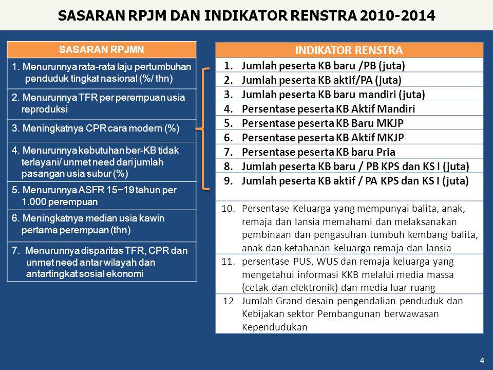 SASARAN RPJMN STATUS AWAL TARGET 2014 CAPAIAN a.