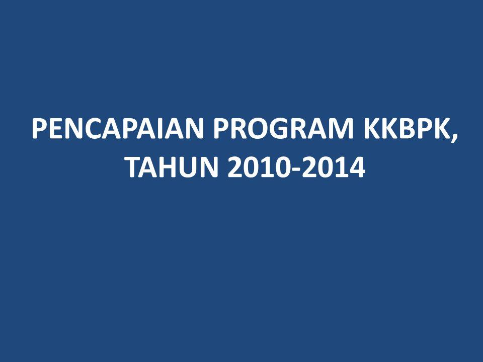 PENCAPAIAN PROGRAM KKBPK, TAHUN 2010-2014