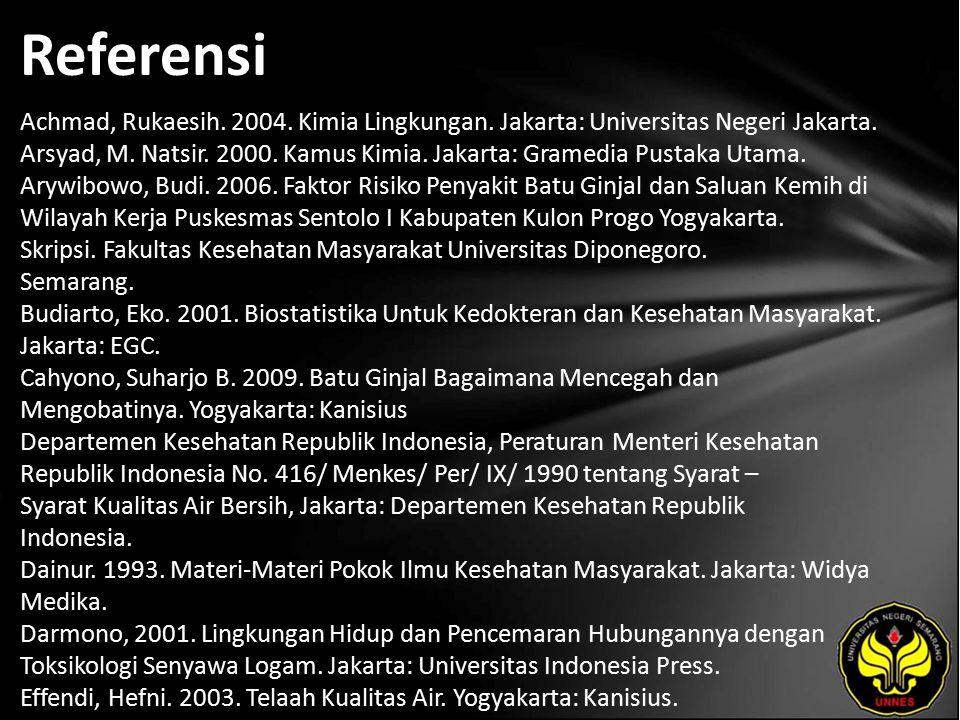 Referensi Achmad, Rukaesih. 2004. Kimia Lingkungan.