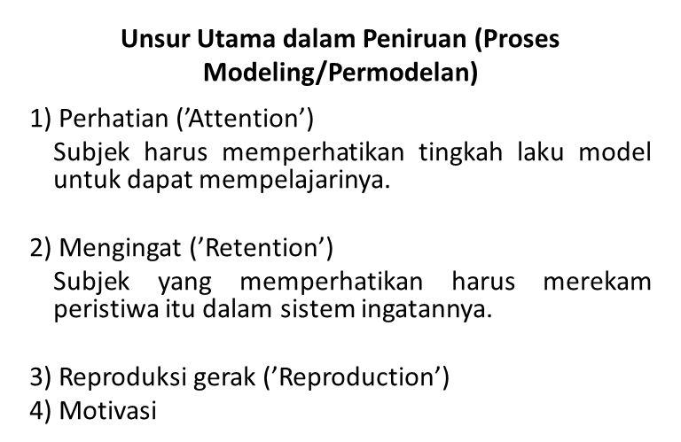 Unsur Utama dalam Peniruan (Proses Modeling/Permodelan) 1) Perhatian ('Attention') Subjek harus memperhatikan tingkah laku model untuk dapat mempelaja