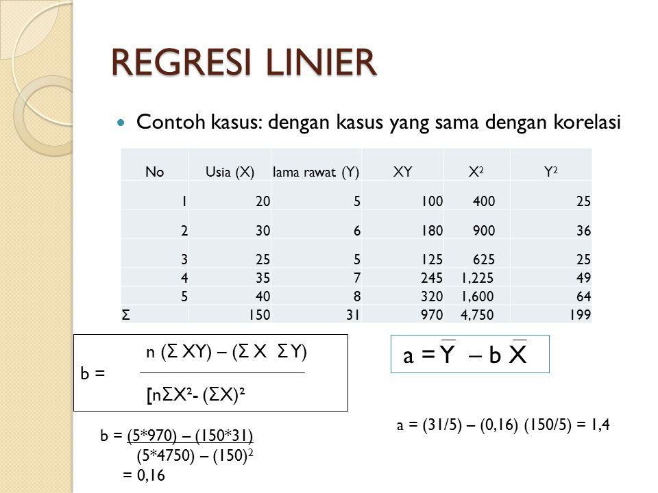 REGRESI LINIER Contoh kasus: dengan kasus yang sama dengan korelasi NoUsia (X)lama rawat (Y)XYX2X2 Y2Y2 1205100 40025 2306180 90036 3255125 62525 4357245 1,22549 5408320 1,60064 Σ 15031970 4,750199 n ( Σ XY) – ( Σ X Σ Y) b = [n Σ X²- ( Σ X)² a = Y – b X b = (5*970) – (150*31) (5*4750) – (150) 2 = 0,16 a = (31/5) – (0,16) (150/5) = 1,4