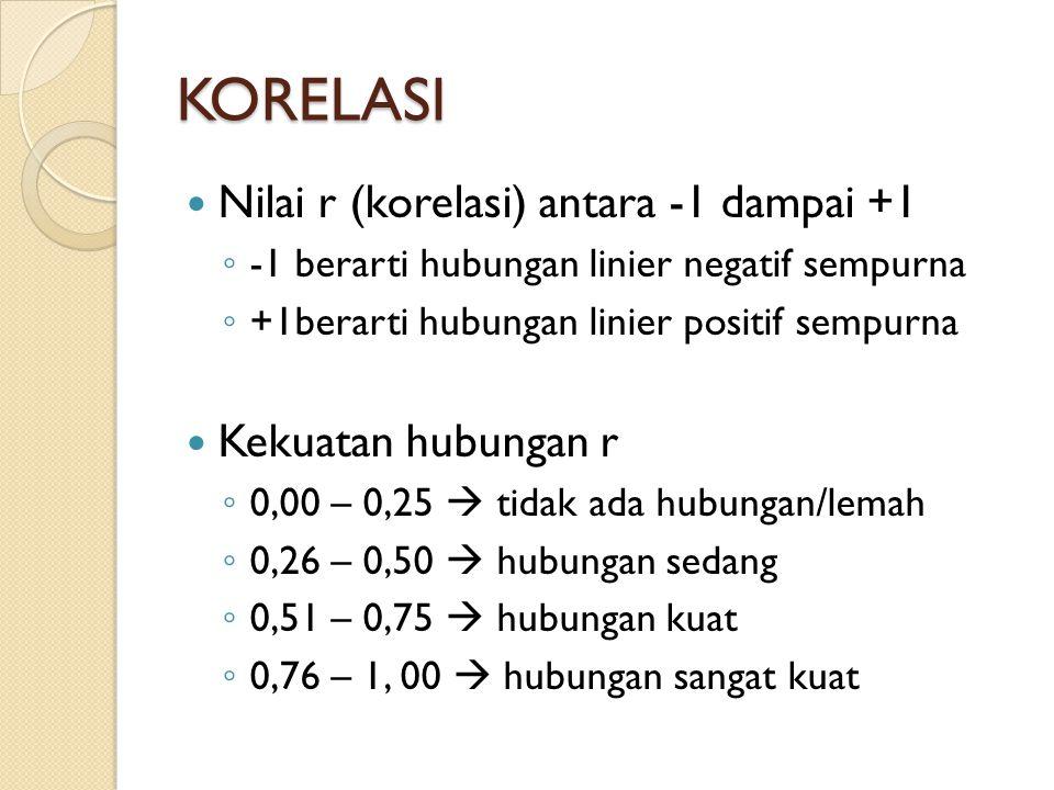 KORELASI Nilai r (korelasi) antara -1 dampai +1 ◦ -1 berarti hubungan linier negatif sempurna ◦ +1berarti hubungan linier positif sempurna Kekuatan hu