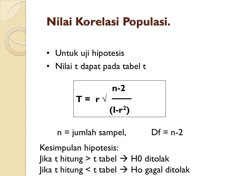 Nilai Korelasi Populasi. Untuk uji hipotesis Nilai t dapat pada tabel t n-2 T = r √ (I-r 2 ) Kesimpulan hipotesis: Jika t hitung > t tabel  H0 ditola