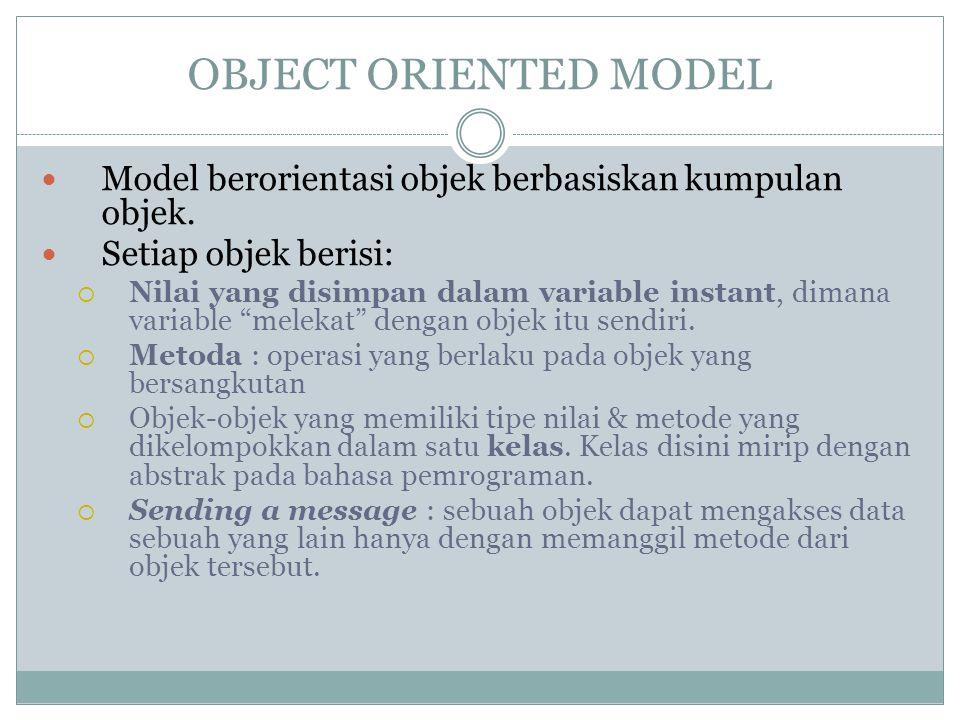 OBJECT ORIENTED MODEL Model berorientasi objek berbasiskan kumpulan objek.