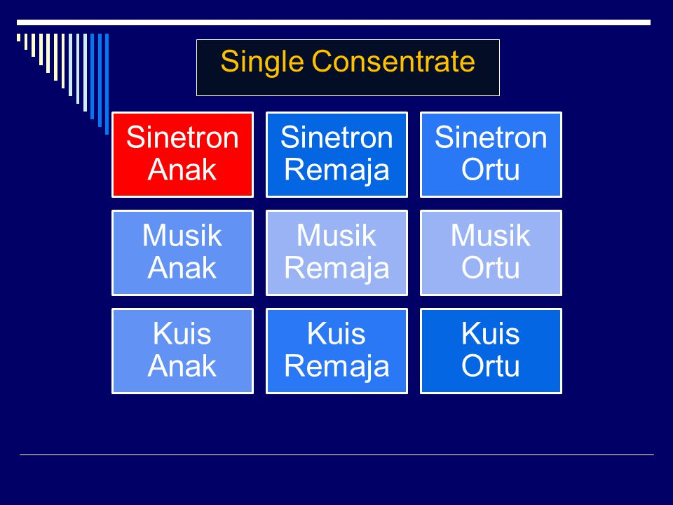 Sinetron Anak Sinetron Remaja Sinetron Ortu Musik Anak Musik Remaja Musik Ortu Kuis Anak Kuis Remaja Kuis Ortu Single Consentrate