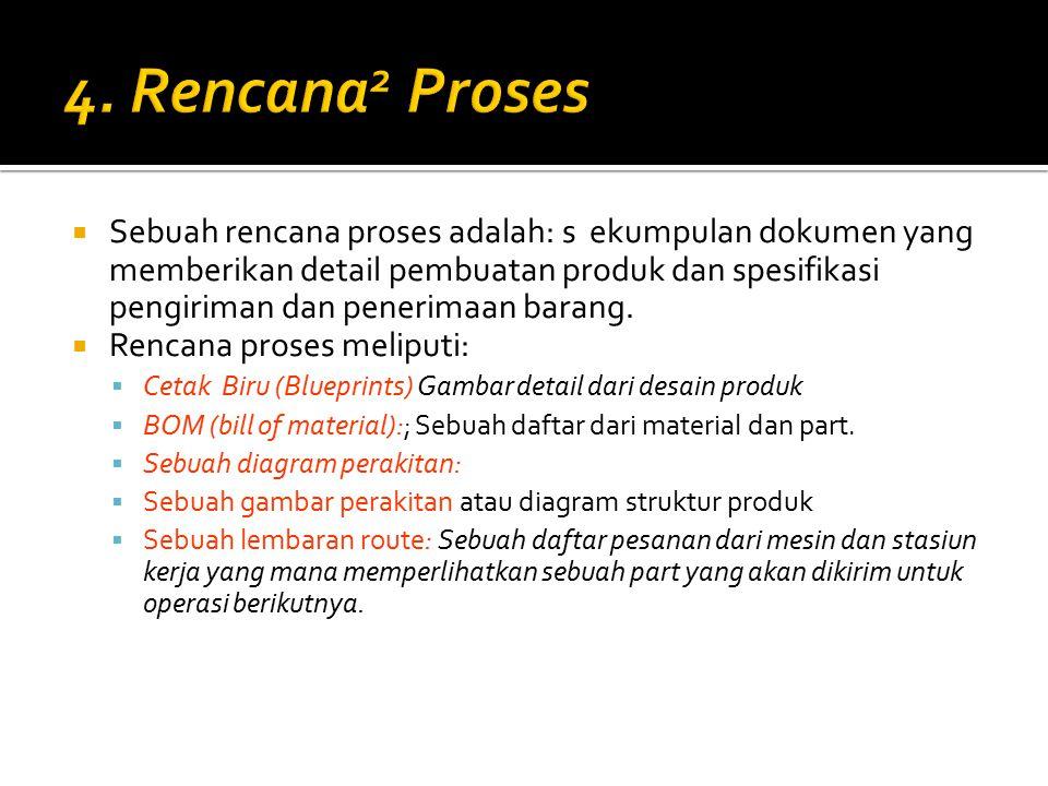  Sebuah rencana proses adalah: s ekumpulan dokumen yang memberikan detail pembuatan produk dan spesifikasi pengiriman dan penerimaan barang.  Rencan