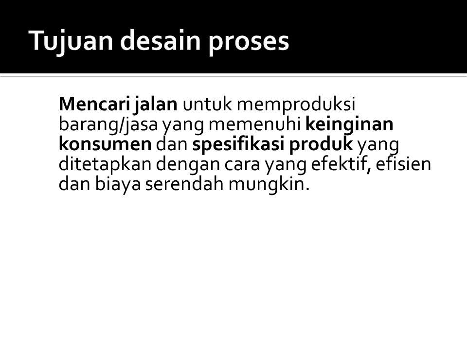  Simbol dalam Bagan Alir Proses: 1.Simbol operasi 2.