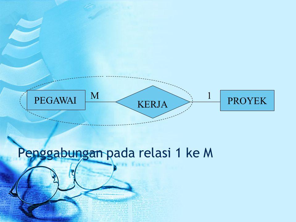 Penggabungan pada relasi 1 ke M PEGAWAI KERJA PROYEK M1