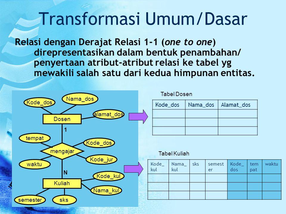 Transformasi Umum/Dasar Relasi dengan Derajat Relasi 1-1 (one to one) direpresentasikan dalam bentuk penambahan/ penyertaan atribut-atribut relasi ke