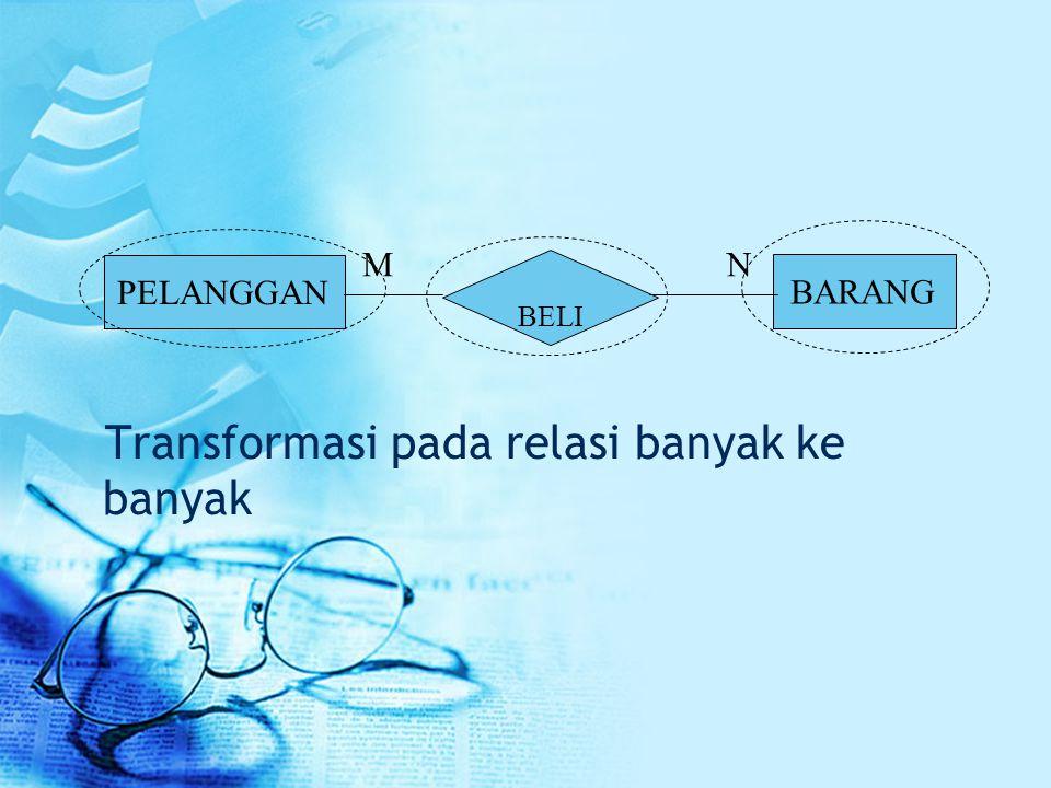 Transformasi pada relasi banyak ke banyak PELANGGAN BELI BARANG MN