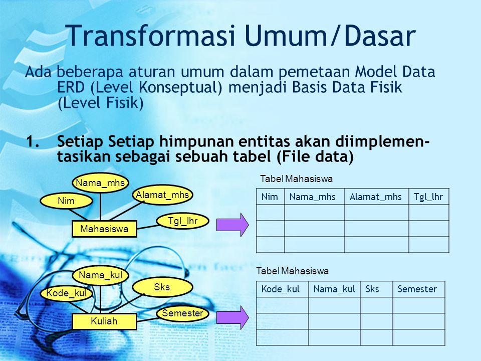Transformasi Umum/Dasar Ada beberapa aturan umum dalam pemetaan Model Data ERD (Level Konseptual) menjadi Basis Data Fisik (Level Fisik) 1.Setiap Seti