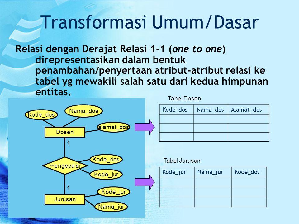 Transformasi Umum/Dasar Relasi dengan Derajat Relasi 1-1 (one to one) direpresentasikan dalam bentuk penambahan/penyertaan atribut-atribut relasi ke t