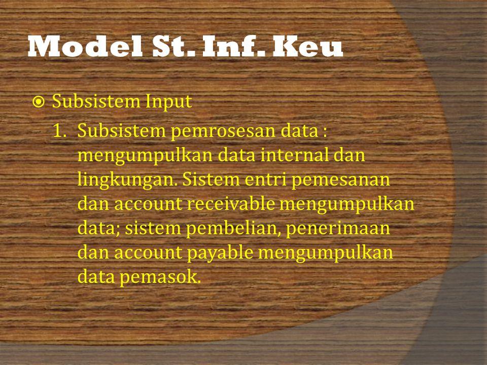 Model St.Inf. Keu  Subsistem Input 1.