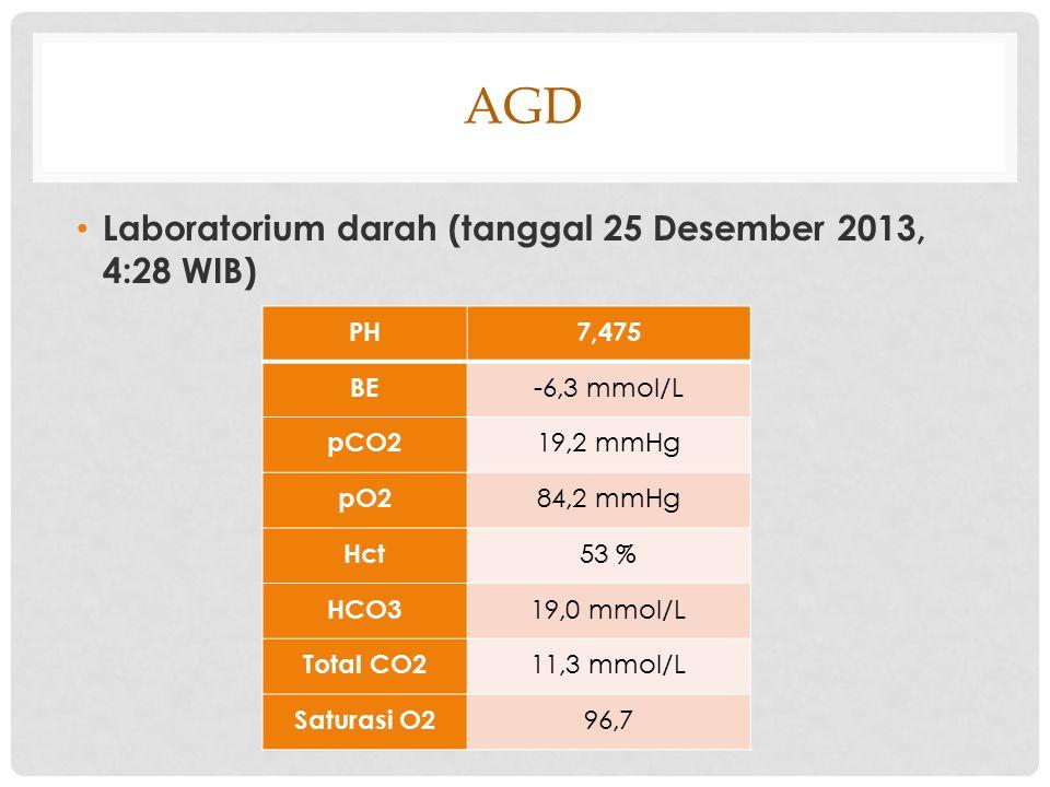 AGD Laboratorium darah (tanggal 25 Desember 2013, 4:28 WIB) PH7,475 BE -6,3 mmol/L pCO2 19,2 mmHg pO2 84,2 mmHg Hct 53 % HCO3 19,0 mmol/L Total CO2 11