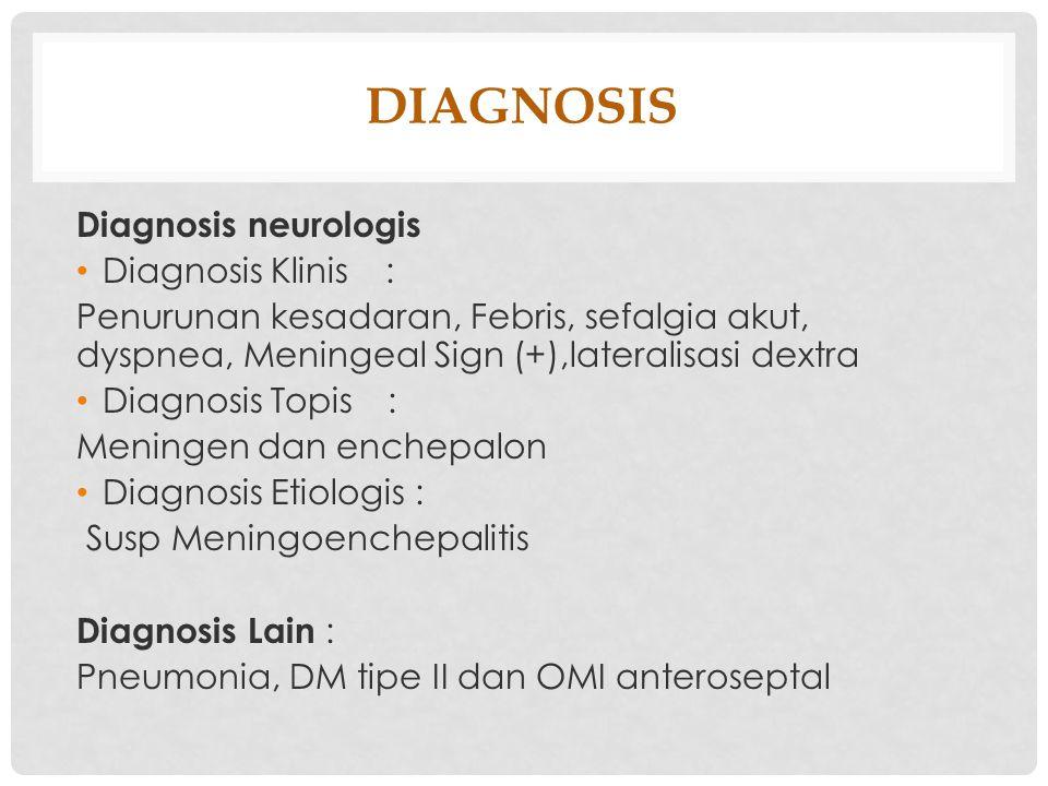 DIAGNOSIS Diagnosis neurologis Diagnosis Klinis : Penurunan kesadaran, Febris, sefalgia akut, dyspnea, Meningeal Sign (+),lateralisasi dextra Diagnosi