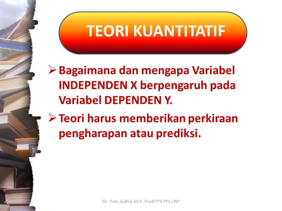 HUBUNGAN VARIABEL Dr.Putu Sudira, M.P. Prodi PTK PPs UNY  Gunakan Gambar/Diagram.
