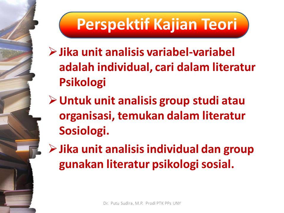 Perspektif KAJIAN TEORI Dr.Putu Sudira, M.P.