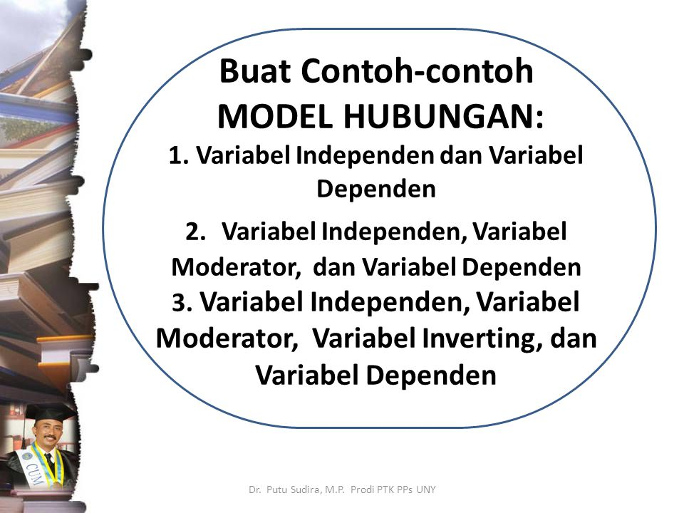 Buat Contoh-contoh MODEL HUBUNGAN: 1. Variabel Independen dan Variabel Dependen 2. Variabel Independen, Variabel Moderator, dan Variabel Dependen 3. V