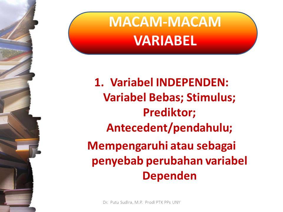 MACAM-MACAM VARIABEL Dr.Putu Sudira, M.P. Prodi PTK PPs UNY 2.