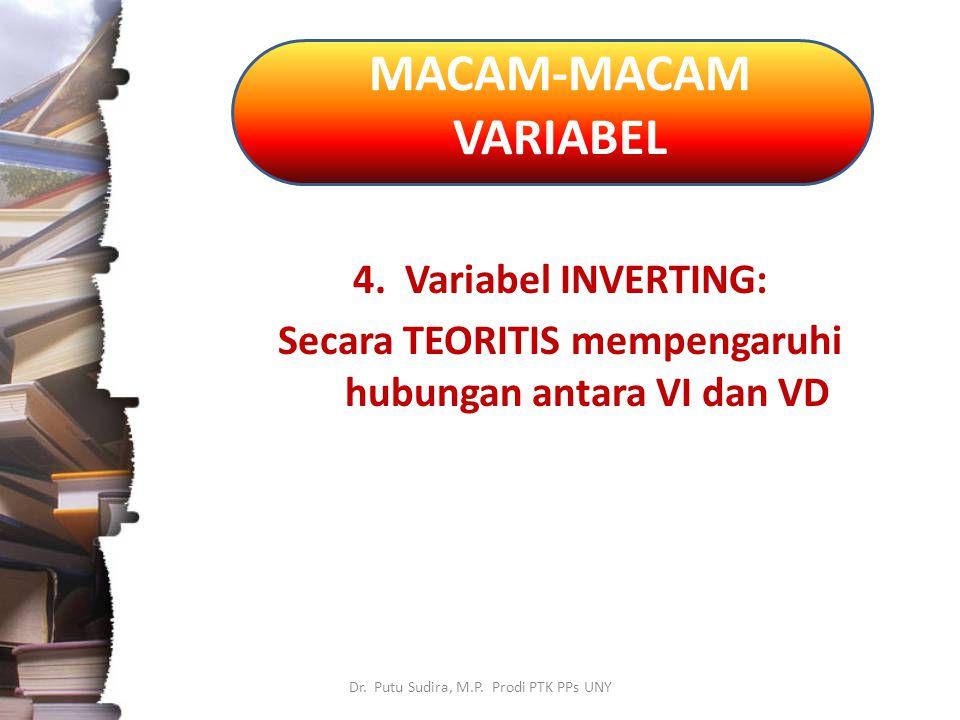 MACAM-MACAM VARIABEL Dr.Putu Sudira, M.P. Prodi PTK PPs UNY 5.