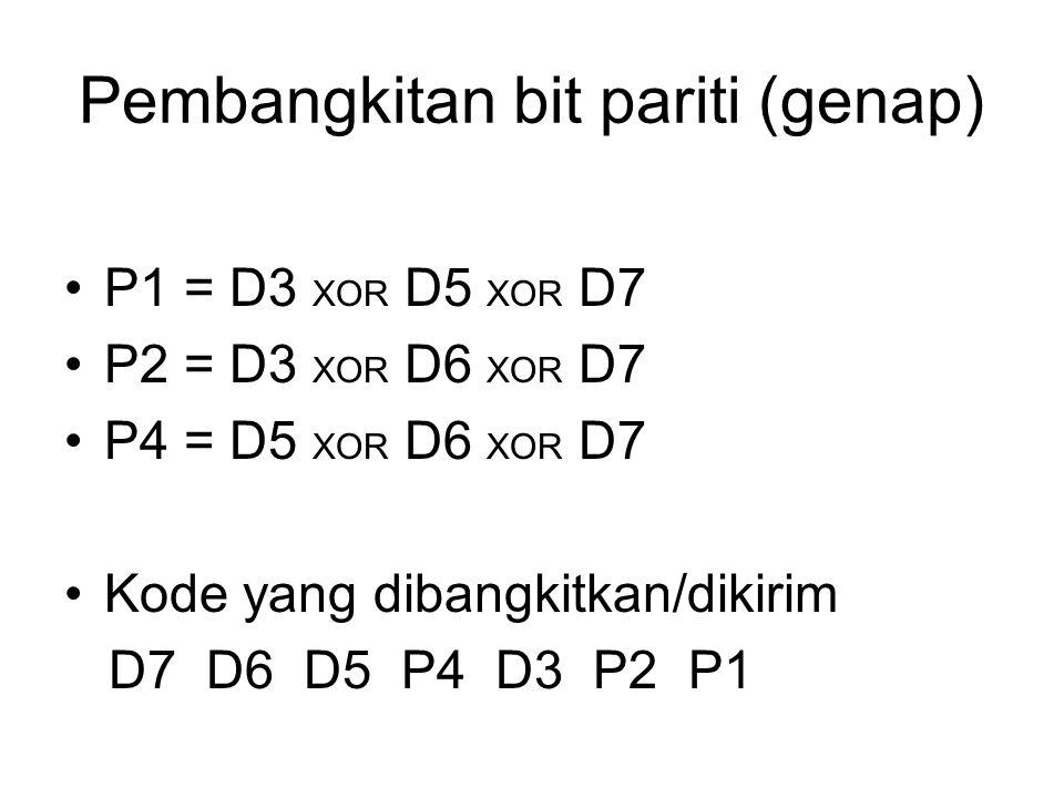 Pembangkitan bit pariti (genap) P1 = D3 XOR D5 XOR D7 P2 = D3 XOR D6 XOR D7 P4 = D5 XOR D6 XOR D7 Kode yang dibangkitkan/dikirim D7 D6 D5 P4 D3 P2 P1
