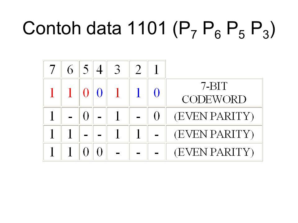 Contoh data 1101 (P 7 P 6 P 5 P 3 )