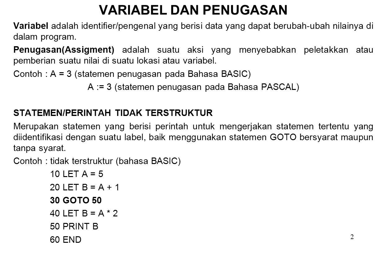 2 VARIABEL DAN PENUGASAN Variabel adalah identifier/pengenal yang berisi data yang dapat berubah-ubah nilainya di dalam program. Penugasan(Assigment)