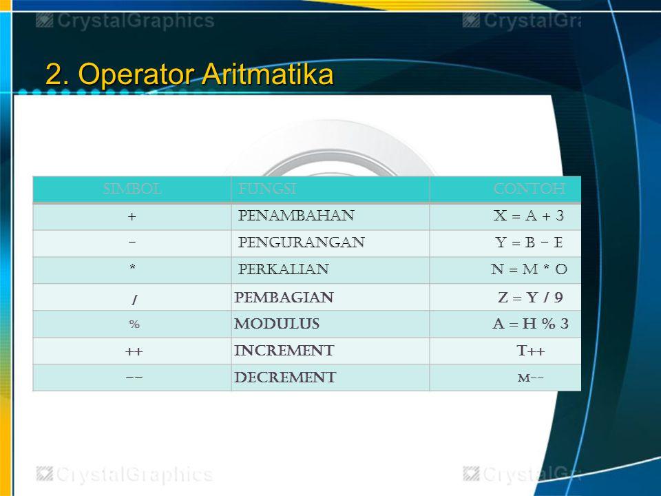 2. Operator Aritmatika SimbolFungsiContoh +PenambahanX = A + 3 -PenguranganY = B – E *PerkalianN = M * O / PembagianZ = Y / 9 % ModulusA = H % 3 ++Inc