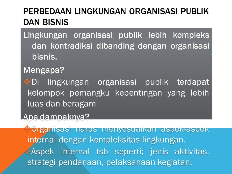 PERBEDAAN LINGKUNGAN ORGANISASI PUBLIK DAN BISNIS Lingkungan organisasi publik lebih kompleks dan kontradiksi dibanding dengan organisasi bisnis. Meng