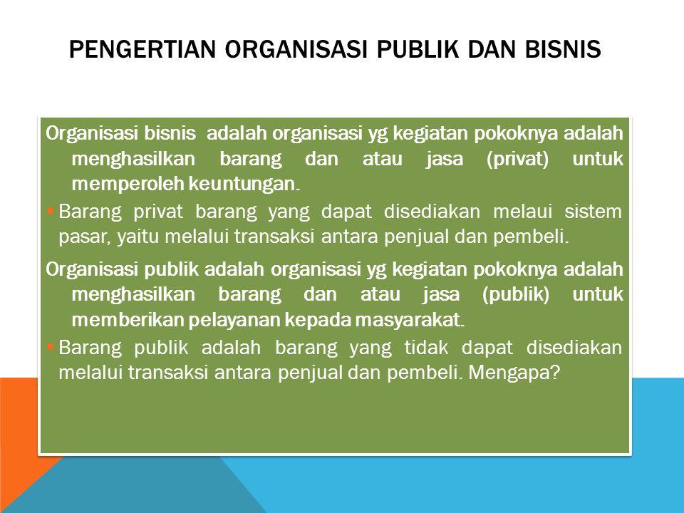 PENGERTIAN ORGANISASI PUBLIK DAN BISNIS Organisasi bisnis adalah organisasi yg kegiatan pokoknya adalah menghasilkan barang dan atau jasa (privat) unt