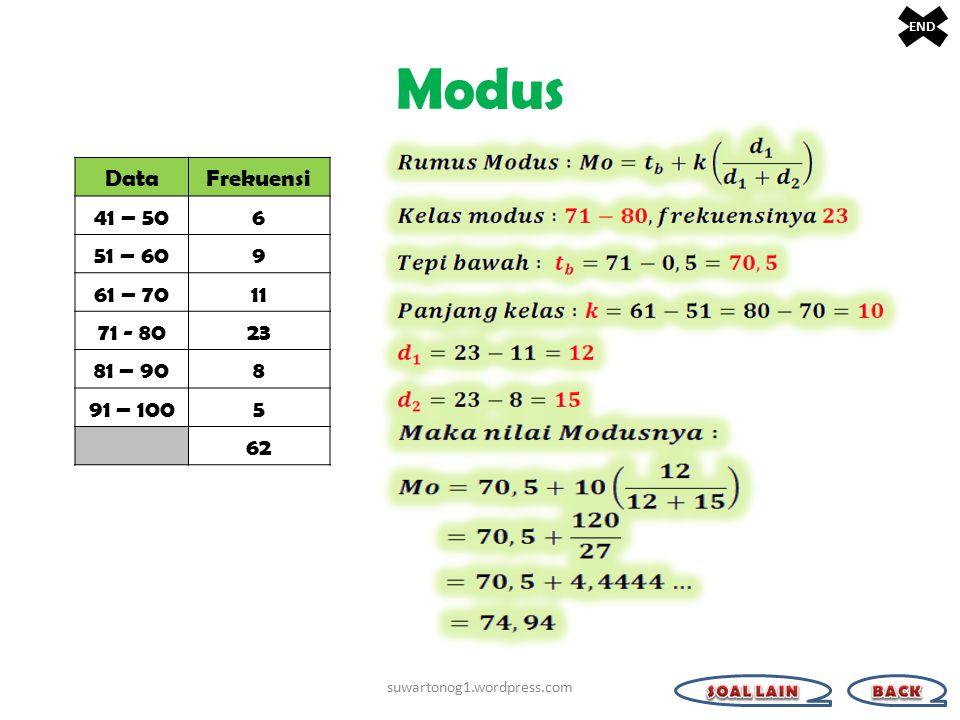 Modus DataFrekuensi 41 – 506 51 – 609 61 – 7011 71 - 8023 81 – 908 91 – 1005 62 suwartonog1.wordpress.com END