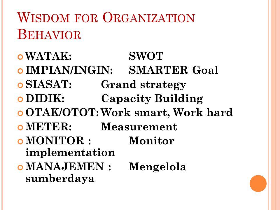 W ISDOM FOR O RGANIZATION B EHAVIOR WATAK: SWOT IMPIAN/INGIN:SMARTER Goal SIASAT:Grand strategy DIDIK:Capacity Building OTAK/OTOT:Work smart, Work hard METER:Measurement MONITOR :Monitor implementation MANAJEMEN :Mengelola sumberdaya