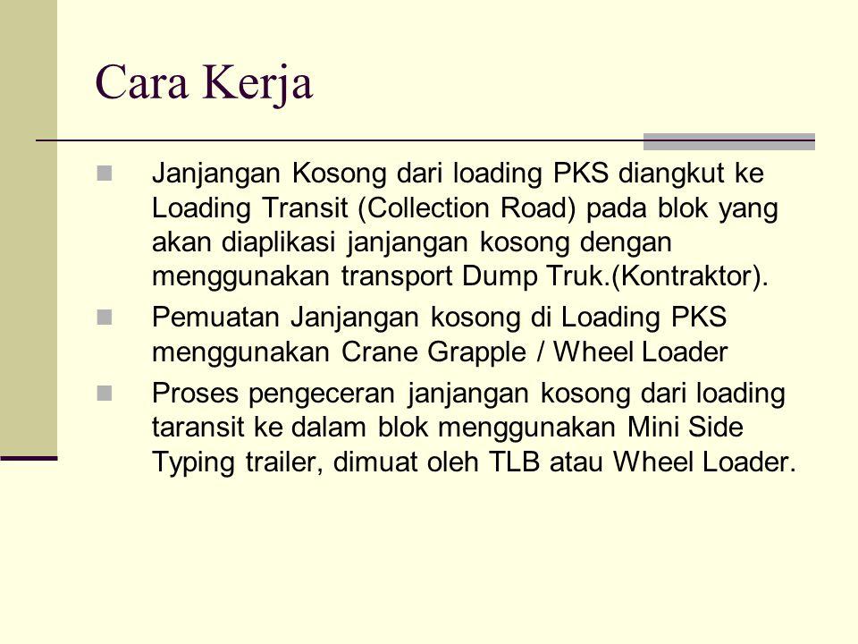 Cara Kerja Janjangan Kosong dari loading PKS diangkut ke Loading Transit (Collection Road) pada blok yang akan diaplikasi janjangan kosong dengan meng
