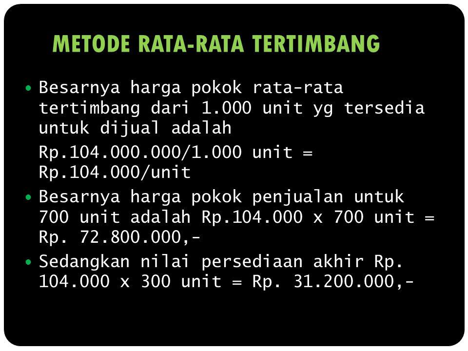 METODE RATA-RATA TERTIMBANG Besarnya harga pokok rata-rata tertimbang dari 1.000 unit yg tersedia untuk dijual adalah Rp.104.000.000/1.000 unit = Rp.1
